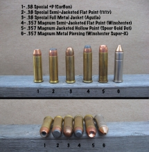 38-357-bullet-types