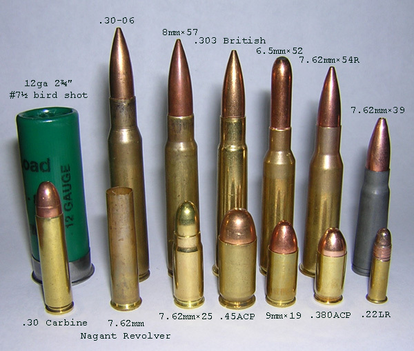 Ammunition – Historical Arms Collectors Society of Britsh
